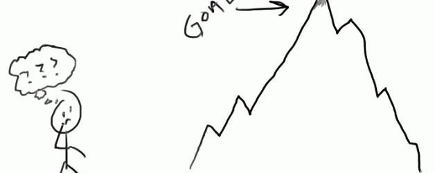 Как определить достижимость цели